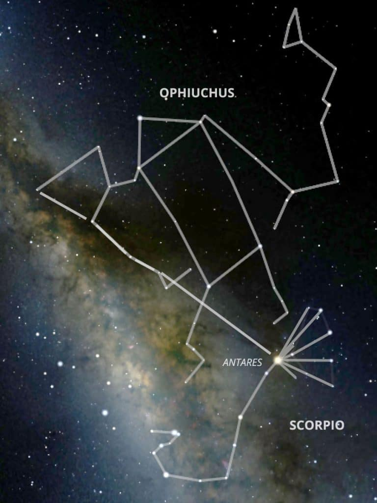 Ophiuchus ans Scorpio as Odin carving the runes with blood - Star Myth