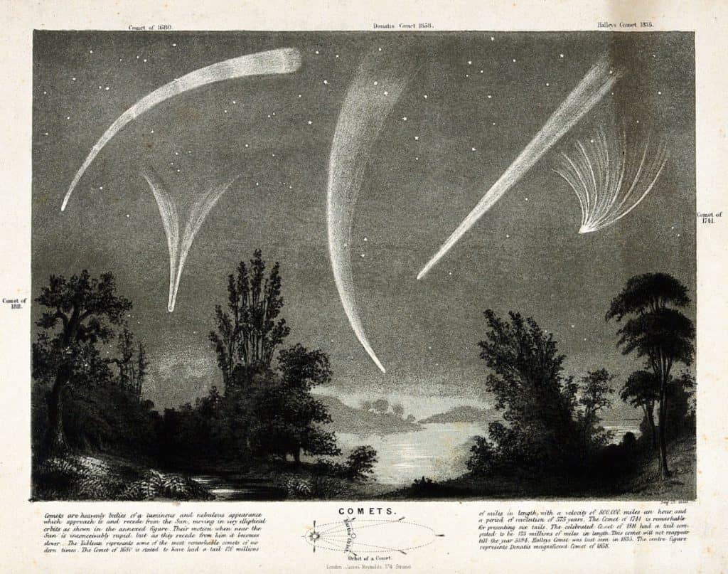 Comets in multiple shapes (1860)
