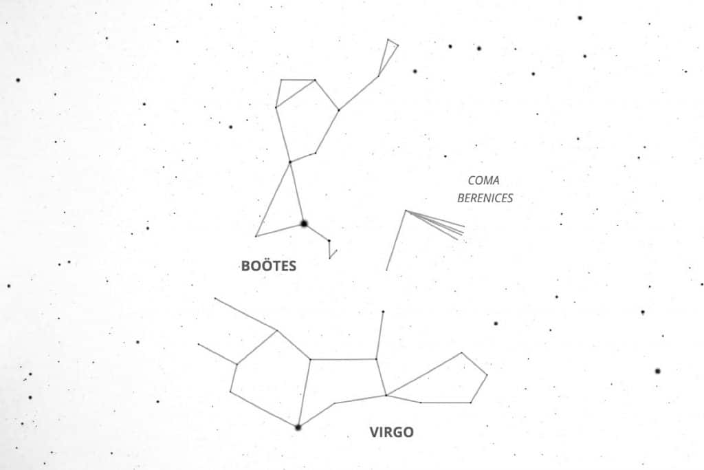 The constellations Virgo, Coma Berenices and Boötes