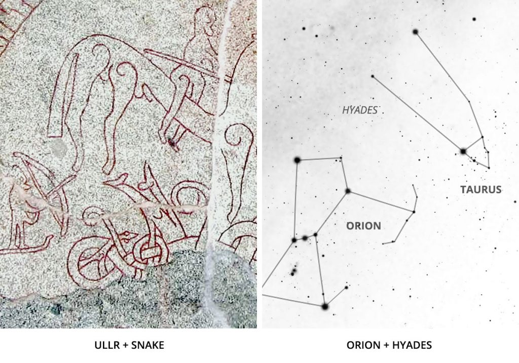 The Böksta Runestone and the Hyades in Taurus